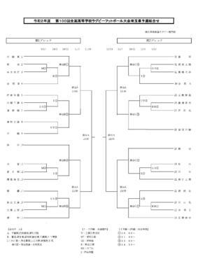 R2_100回花園予選トーナメント表